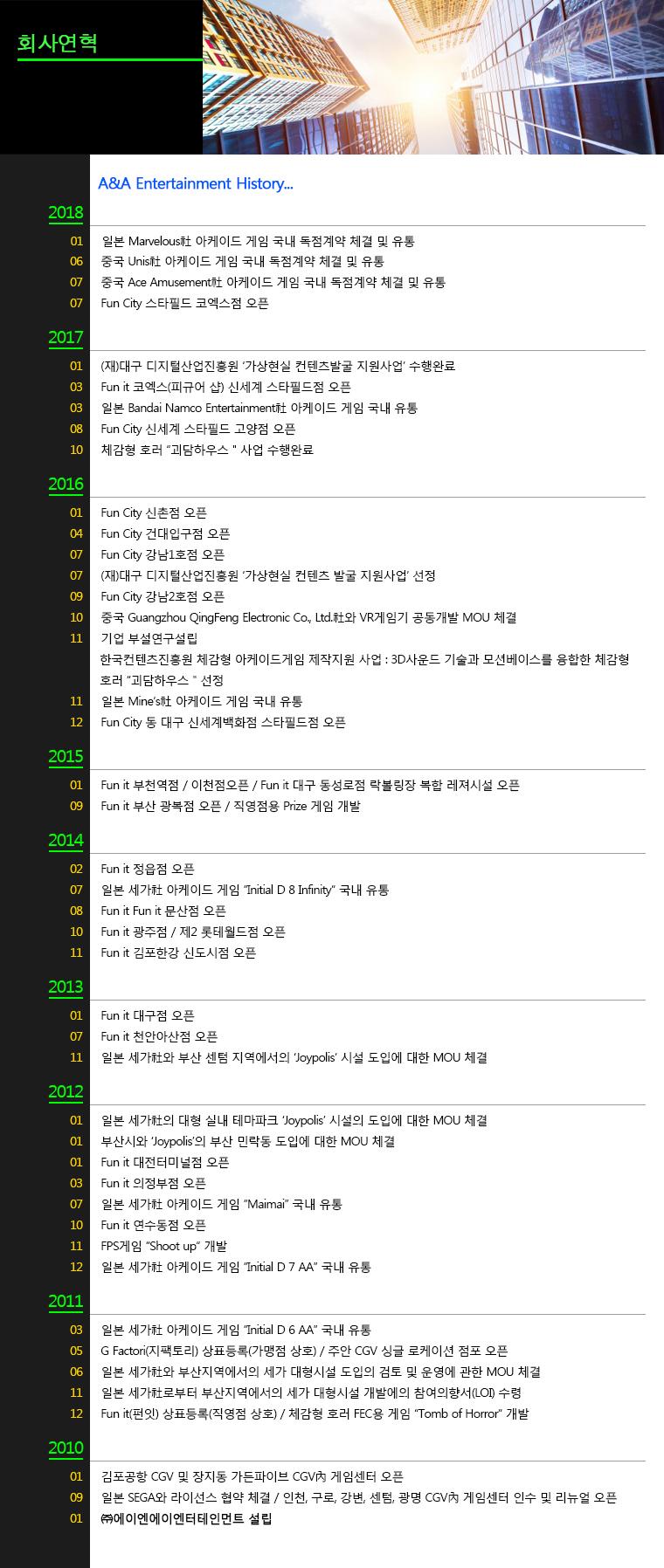 A&A 엔터테인먼트-회사연혁-001.jpg